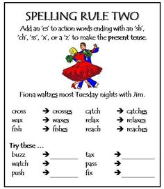 The original website for all of these rules is http://www.parkhurstss.eq.edu.au/index.php/about-parkhurst-state-school/curriculum/spelling/