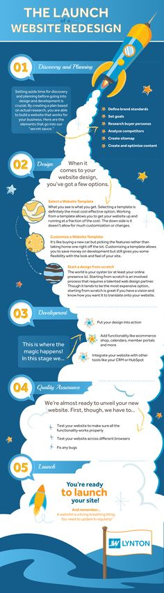 The Phases of a Website Redesign Project Plan (Infographic)