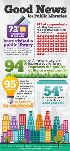 I LOVE MY LIBRARY!  Good News for Public Libraries | American Libraries Magazine