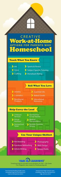 Looking for creative work-at-home options as a homeschooling parent? This infographic will help.