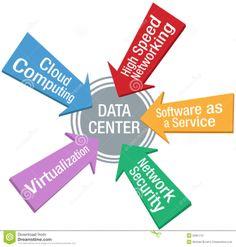 network-data-center-security-software-arrows-26901757.jpg (1300×1363)