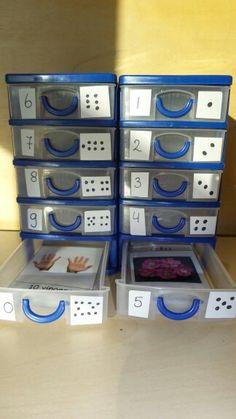 In de laatjes zitten afbeeldingen die met het cijfer te maken hebben. Schud de kaarten en laat de leerlingen ze in de juiste laatjes doen. Natuurlijk ook veel variatie mogelijkheden met de laatjes en de kaartjes...... Kindergarten Math, Preschool, Numicon, Classroom Organisation, Number Games, 10 Frame, Math Numbers, Math Centers, Math Activities