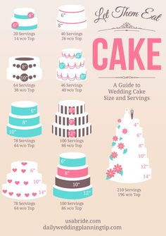 How Much Wedding Cake Do I Need? An illustrated guide for wedding cake size   and servings #wedding #cake