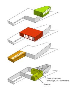 Wood house and carpentry workshop - Wood house and carpentry workshop on Behance - Concept Models Architecture, Architecture Program, Architecture Concept Diagram, Pavilion Architecture, Architecture Design, Autocad, Schematic Design, Hospital Design, Map Design