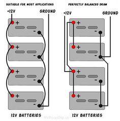 RV Diagram solar | Wiring Diagram | Camping, R V wiring, Outdoors ...