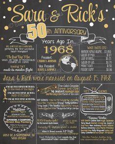 50th Wedding Anniversary Chalkboard 1968 ANNIV50CHALK0520