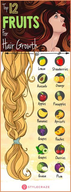 Top 12 Fruits For Hair Growth #hair #care