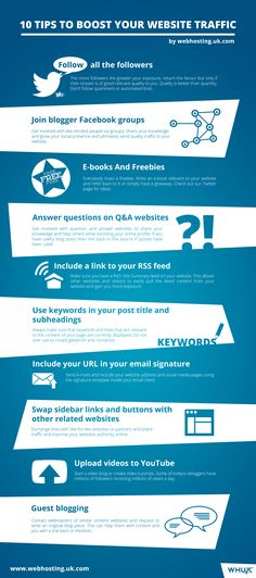 Top 10 Tips to Increase Your Website Traffic [Infographic]