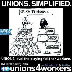 109 Best Labor Union Images In 2020 Labor Union Union Pro Union