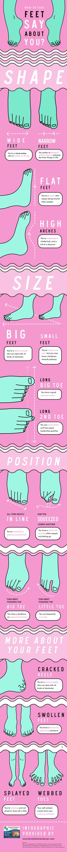 This is cracking me up! Daily Infographic A New Infographic Every Day Data Visualization, Information Design and Infographics Informations Design, Web Design, Information Graphics, Palmistry, Grafik Design, Data Visualization, Things To Know, Just In Case, Health Tips