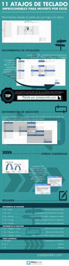 11-atajos-teclado-excel-infografia.png (800×3073)