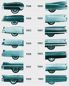 Cadillac Tailfin evolution