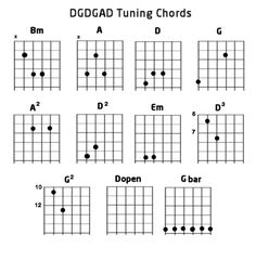 36 Best Guitar Finger Style Dadgad Images Guitar Chords