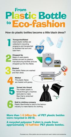 From plastic bottle to eco-fashion: don;t you just love science! #infographic #fashiontakesaction