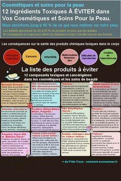 Saviez-vous que notre peau absorbe 60 % des produits que nous mettons dessus ? Voici la liste des 12 ingrédients toxiques à éviter dans les cosmétiques et soins pour la peau.  Découvrez l'astuce ici : http://www.comment-economiser.fr/produits-toxiques-eviter-cosmetiques.html?utm_content=buffer279ec&utm_medium=social&utm_source=pinterest.com&utm_campaign=buffer
