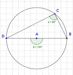 Free download- Circle Theorem Flashcards and Matching