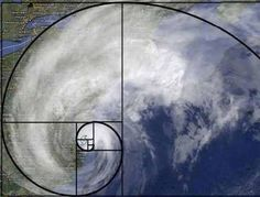 golden ratio in weather patterns