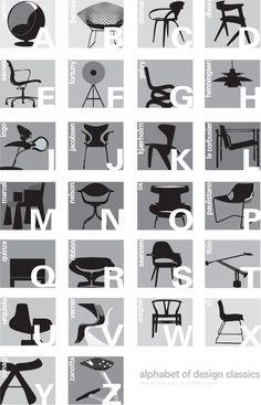 alphabet of chair designers