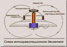 Unidentified Flying Object o Unknown Flying Object: Scienziato russo spiega come raggiungere Marte in ...