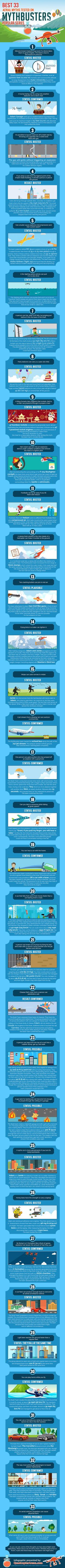 33 Best Aerial Myths Tested on Mythbusters [Infographic]