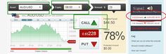 Signals from FX77: Buy CALL option on AUD/USD near 0.8322 at the exprie time 8:00 GMT http://www.fx77.com/?lang=en&lrx