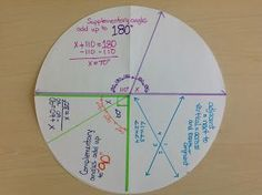 Excellent foldable idea to teach angles