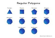 regular polygon sheet