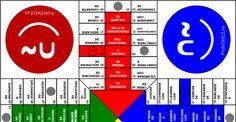 El parchís es un juego muy popular en España y no es la primera vez que se utiliza para la clase de ELE.
