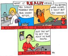 Laboratory Humor. Lol seriously.