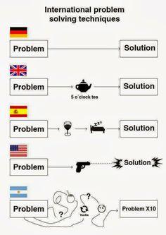 Cómo se solucionan los problemas en los diferentes países...
