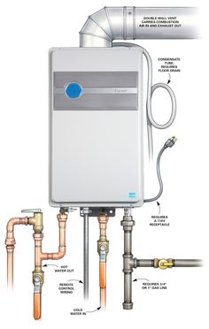 Choosing a New Water Heater: The Family Handyman Tankless Hot Water Heater, Water Heaters, The Family Handyman, Water Heater Installation, Pex Plumbing, Plumbing Drains, Heat Pump, Water Systems, Home Repairs