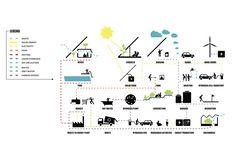 Big Architecture Diagrams Big architects diagram found