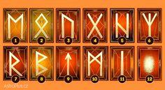 Vyberte si runu kter se vm lb a zjistte co vs ek AstroPluscz Fortune Telling, Change Is Good, Problem Solving, Tarot, This Or That Questions, Bullet, Runes, Tarot Cards