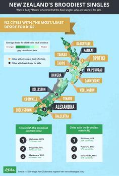 Australske dating sites for singler