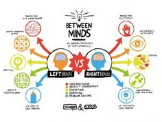 Between Minds bulletin board idea http://www.deskmag.com/img/articleimages/468x351/deskmag-coworking-2997.jpeg