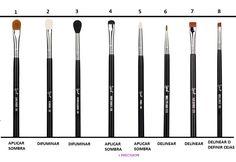 Blog sobre belleza, looks de maquillaje, consejos y productos cosméticos