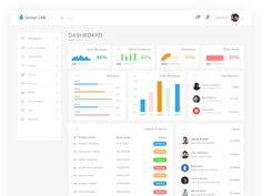 Admin Dashboard by Zihad Popular Dashboard Interface, Ui Ux, Ui Elements, Design Lab, Bar Chart, Typography, App, Desktop, Shots
