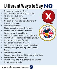Different Ways to Say NO in English, Phrases Examples – English Grammar Here – English Lessons Teaching English Grammar, English Vocabulary Words, Learn English Words, English Phrases, English Language Learning, English Idioms, English English, English Sentences, Spanish Language
