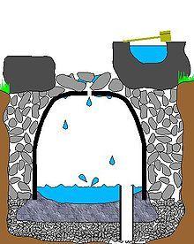 "ᘡ Suikinkutsu -- ""water koto cave"" -- Japanese garden ornament & music device -- wikipedia. ᘞ"