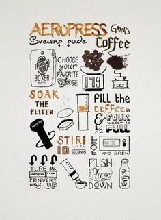 9 Coffee Prints for Lovers of (Almost) Every Kind of Brewing Method