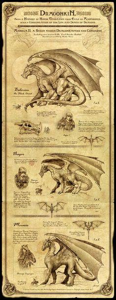 Félix Sotomayor: Dragonkin (Sangre de Dragón) Parte I: Balerion, Vhagar y Meraxes