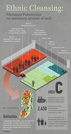 Visualizing Occuption: Ethnic Cleansing (Michal Vexler)