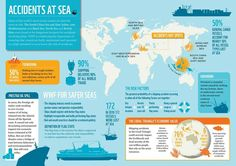 Accidents at Sea from WWF