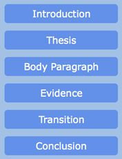 essay grading apps for ipad