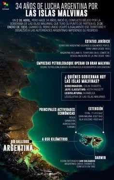 ¿Por qué las Malvinas son argentinas?