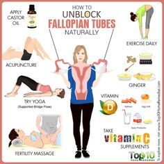 how to unblock fallopian tubes