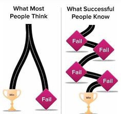 Win or Fail. What most people think-you either win or fail. What successful people know-you fail, fail, maybe fail again-until you win or succeed. It's all in the perspective. Motivational Pictures, Motivational Quotes, Inspirational Quotes, Quotes Positive, Positive Life, Positive Thoughts, Positive Affirmations, Coaching, Successful People