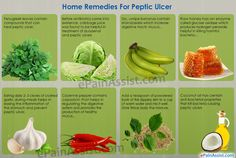 Herbs can heal peptic ulcer and prevent its recurrence. Learn about the various herbs and home remedies that can be used as part of the formula for curing peptic ulcer which develops as a result of unhealthy lifestyle and food habits.