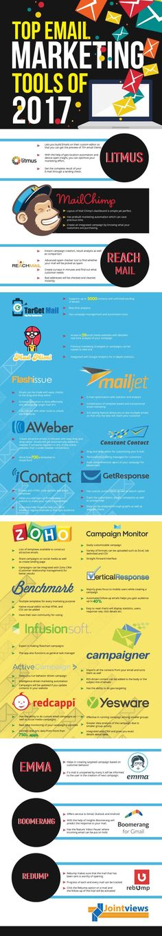 22 Amazing Email Marketing Tools Your Business Needs in 2017 [Infographic] Social Media Today Marketing En Internet, Email Marketing Design, Marketing Automation, Mobile Marketing, Content Marketing, Social Media Marketing, Online Marketing, Digital Marketing, Office Automation