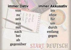 Deutsch mit Frau Virginia D'Alò: Grammatiktafeln Mehr